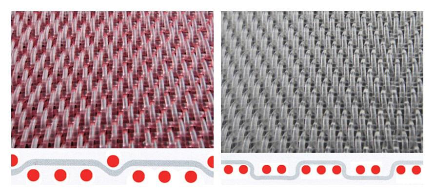 Alkali-resistant Mesh Belts